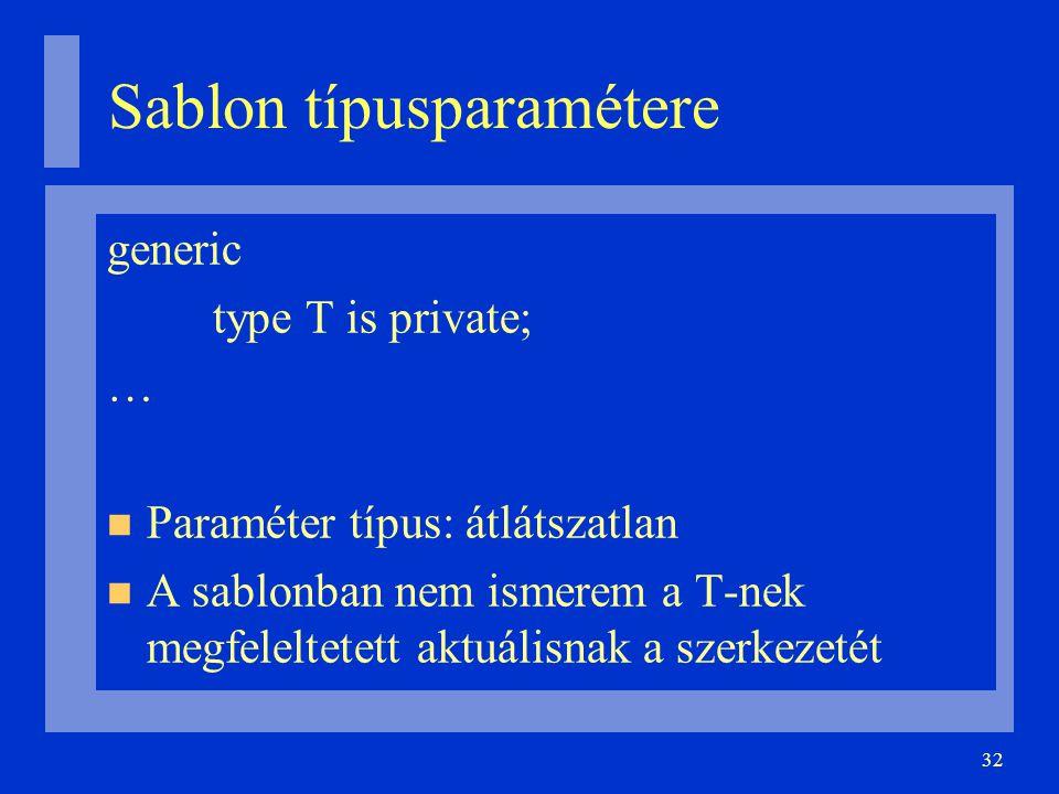 32 Sablon típusparamétere generic type T is private; … Paraméter típus: átlátszatlan A sablonban nem ismerem a T-nek megfeleltetett aktuálisnak a szerkezetét