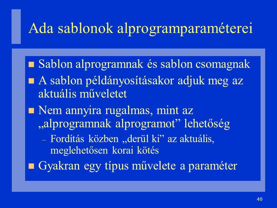 """40 Ada sablonok alprogramparaméterei Sablon alprogramnak és sablon csomagnak A sablon példányosításakor adjuk meg az aktuális műveletet Nem annyira rugalmas, mint az """"alprogramnak alprogramot lehetőség – Fordítás közben """"derül ki az aktuális, meglehetősen korai kötés Gyakran egy típus művelete a paraméter"""