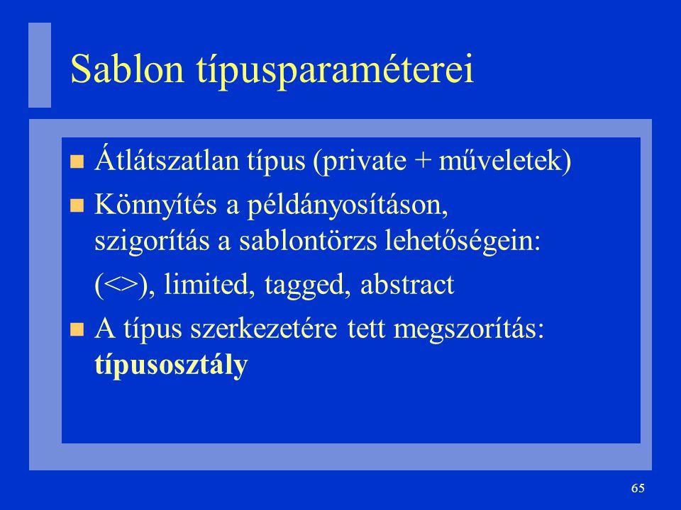 65 Sablon típusparaméterei Átlátszatlan típus (private + műveletek) Könnyítés a példányosításon, szigorítás a sablontörzs lehetőségein: (<>), limited