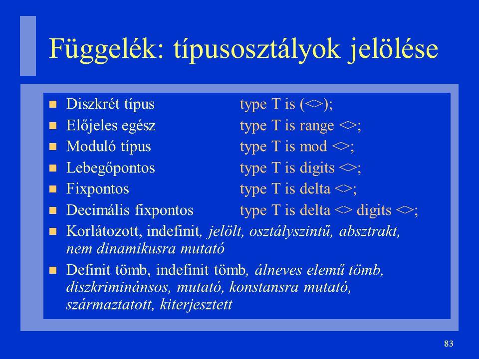 83 Függelék: típusosztályok jelölése Diszkrét típustype T is (<>); Előjeles egésztype T is range <>; Moduló típustype T is mod <>; Lebegőpontostype T is digits <>; Fixpontostype T is delta <>; Decimális fixpontostype T is delta <> digits <>; Korlátozott, indefinit, jelölt, osztályszintű, absztrakt, nem dinamikusra mutató Definit tömb, indefinit tömb, álneves elemű tömb, diszkriminánsos, mutató, konstansra mutató, származtatott, kiterjesztett