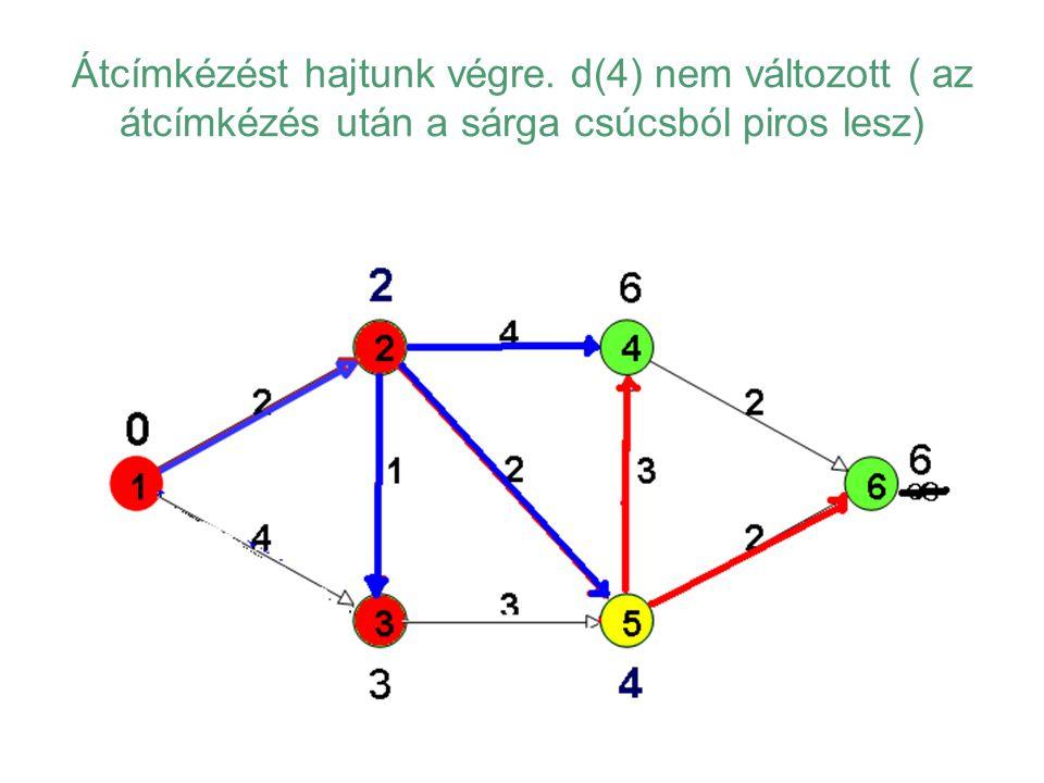 Átcímkézést hajtunk végre. d(4) nem változott ( az átcímkézés után a sárga csúcsból piros lesz)