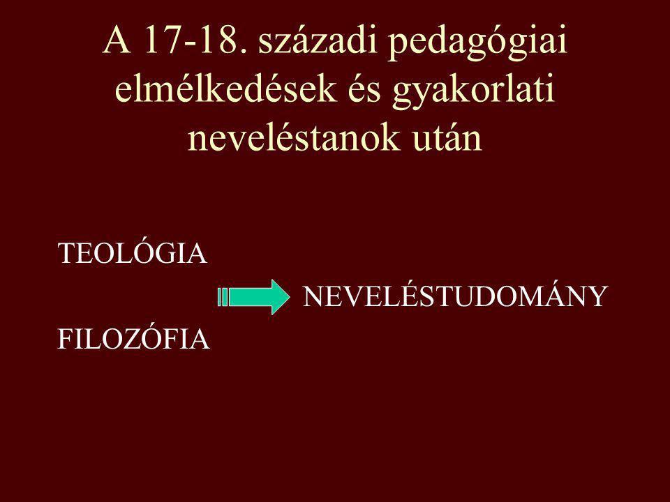 A 17-18. századi pedagógiai elmélkedések és gyakorlati neveléstanok után TEOLÓGIA NEVELÉSTUDOMÁNY FILOZÓFIA