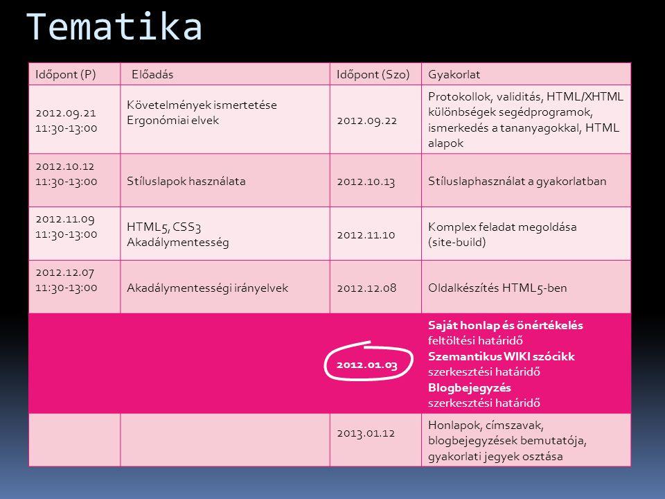 Időpont (P) ElőadásIdőpont (Szo)Gyakorlat 2012.09.21 11:30-13:00 Követelmények ismertetése Ergonómiai elvek 2012.09.22 Protokollok, validitás, HTML/XHTML különbségek segédprogramok, ismerkedés a tananyagokkal, HTML alapok 2012.10.12 11:30-13:00Stíluslapok használata2012.10.13Stíluslaphasználat a gyakorlatban 2012.11.09 11:30-13:00 HTML5, CSS3 Akadálymentesség 2012.11.10 Komplex feladat megoldása (site-build) 2012.12.07 11:30-13:00Akadálymentességi irányelvek2012.12.08Oldalkészítés HTML5-ben 2012.01.03 Saját honlap és önértékelés feltöltési határidő Szemantikus WIKI szócikk szerkesztési határidő Blogbejegyzés szerkesztési határidő 2013.01.12 Honlapok, címszavak, blogbejegyzések bemutatója, gyakorlati jegyek osztása Tematika
