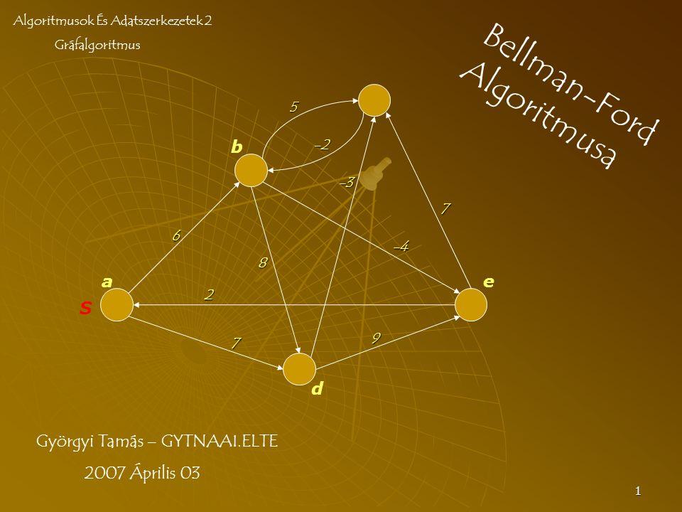 1 Györgyi Tamás – GYTNAAI.ELTE 2007 Április 03 Algoritmusok És Adatszerkezetek 2 Gráfalgoritmus Bellman-Ford Algoritmusa S a b d e 6 -2 8 7 -4 2 7 -3 5 9