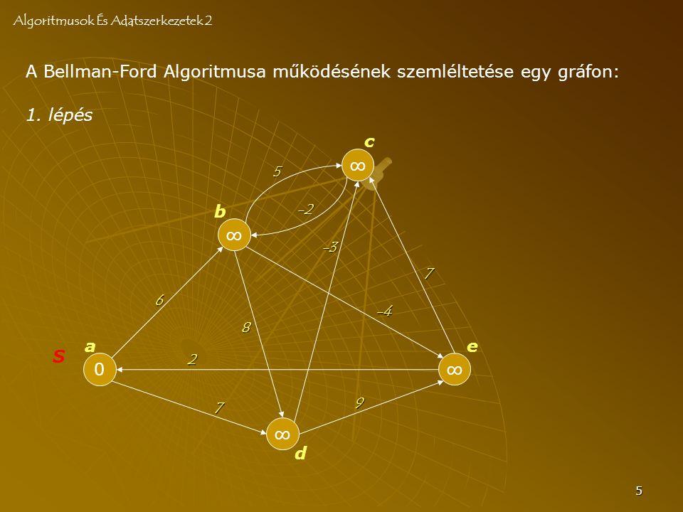 5 A Bellman-Ford Algoritmusa működésének szemléltetése egy gráfon: Algoritmusok És Adatszerkezetek 2 0 S ∞ ∞ ∞ ∞ a b c d e 6 -2 8 7 -4 2 7 -3 5 1.