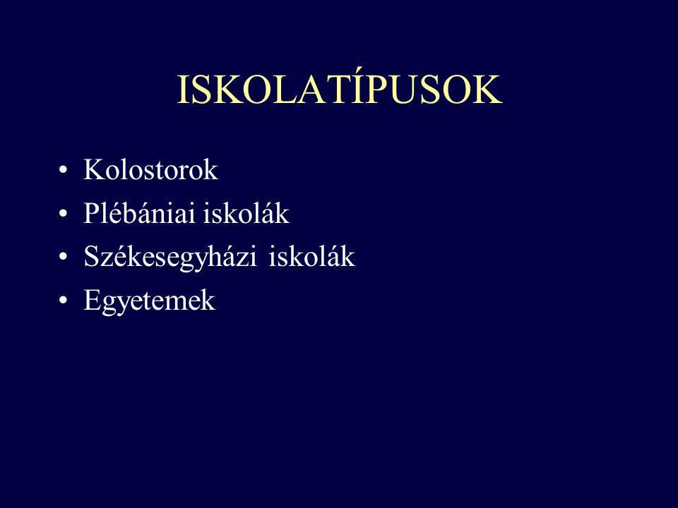 ISKOLATÍPUSOK Kolostorok Plébániai iskolák Székesegyházi iskolák Egyetemek