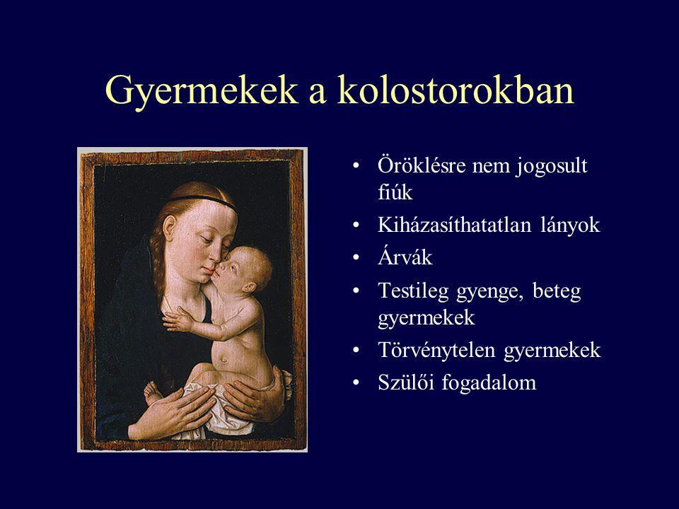 Gyermekek a kolostorokban Öröklésre nem jogosult fiúk Kiházasíthatatlan lányok Árvák Testileg gyenge, beteg gyermekek Törvénytelen gyermekek Szülői fogadalom