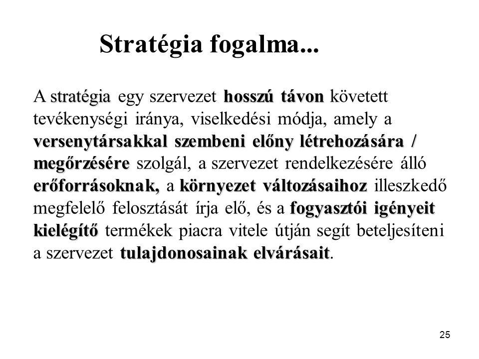 25 Stratégia fogalma...
