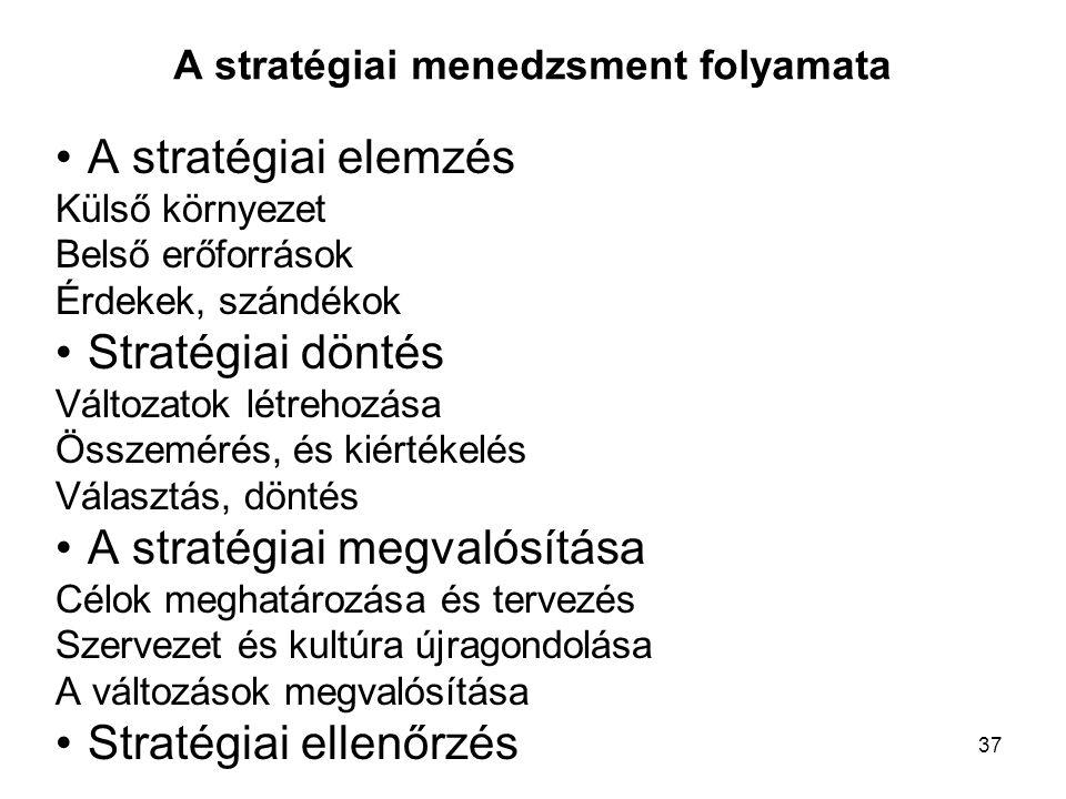 37 A stratégiai menedzsment folyamata A stratégiai elemzés Külső környezet Belső erőforrások Érdekek, szándékok Stratégiai döntés Változatok létrehozása Összemérés, és kiértékelés Választás, döntés A stratégiai megvalósítása Célok meghatározása és tervezés Szervezet és kultúra újragondolása A változások megvalósítása Stratégiai ellenőrzés