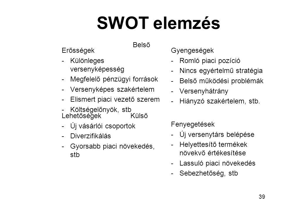 39 SWOT elemzés Erősségek -Különleges versenyképesség -Megfelelő pénzügyi források -Versenyképes szakértelem -Elismert piaci vezető szerem -Költségelőnyök, stb Gyengeségek -Romló piaci pozíció -Nincs egyértelmű stratégia -Belső működési problémák -Versenyhátrány -Hiányzó szakértelem, stb.
