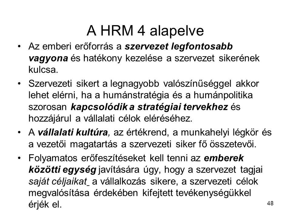 48 A HRM 4 alapelve Az emberi erőforrás a szervezet legfontosabb vagyona és hatékony kezelése a szervezet sikerének kulcsa.