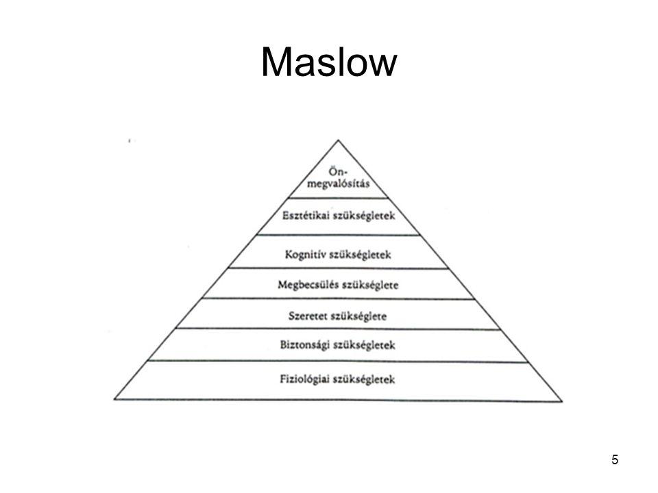 6 A piramis legalsó szintjén az alapvető élettani szükségletek, mint például az éhség, szomjúság stb.