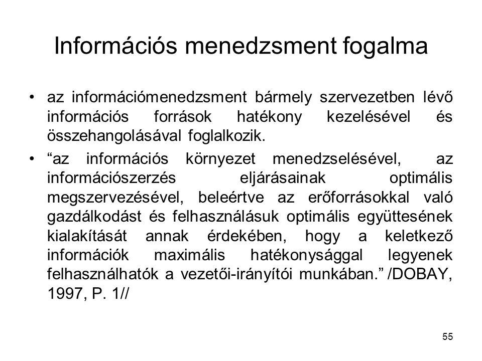 55 Információs menedzsment fogalma az információmenedzsment bármely szervezetben lévő információs források hatékony kezelésével és összehangolásával foglalkozik.