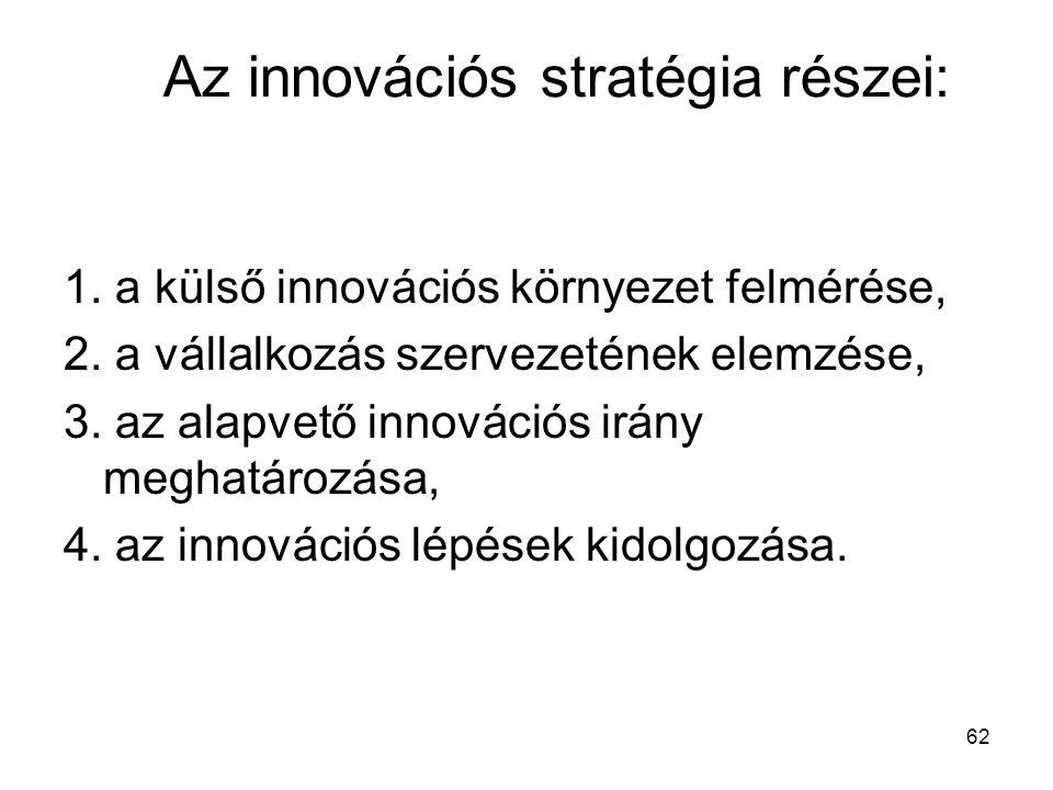 62 Az innovációs stratégia részei: 1.a külső innovációs környezet felmérése, 2.