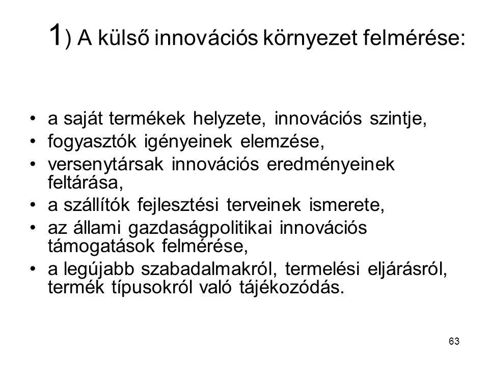63 1 ) A külső innovációs környezet felmérése: a saját termékek helyzete, innovációs szintje, fogyasztók igényeinek elemzése, versenytársak innovációs eredményeinek feltárása, a szállítók fejlesztési terveinek ismerete, az állami gazdaságpolitikai innovációs támogatások felmérése, a legújabb szabadalmakról, termelési eljárásról, termék típusokról való tájékozódás.