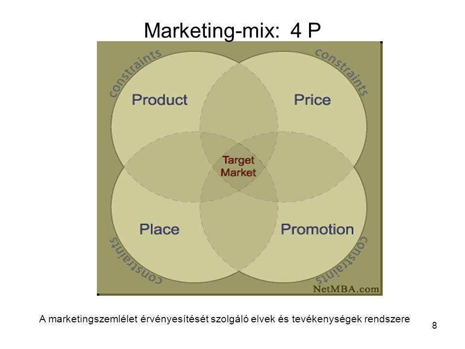 8 Marketing-mix: 4 P A marketingszemlélet érvényesítését szolgáló elvek és tevékenységek rendszere