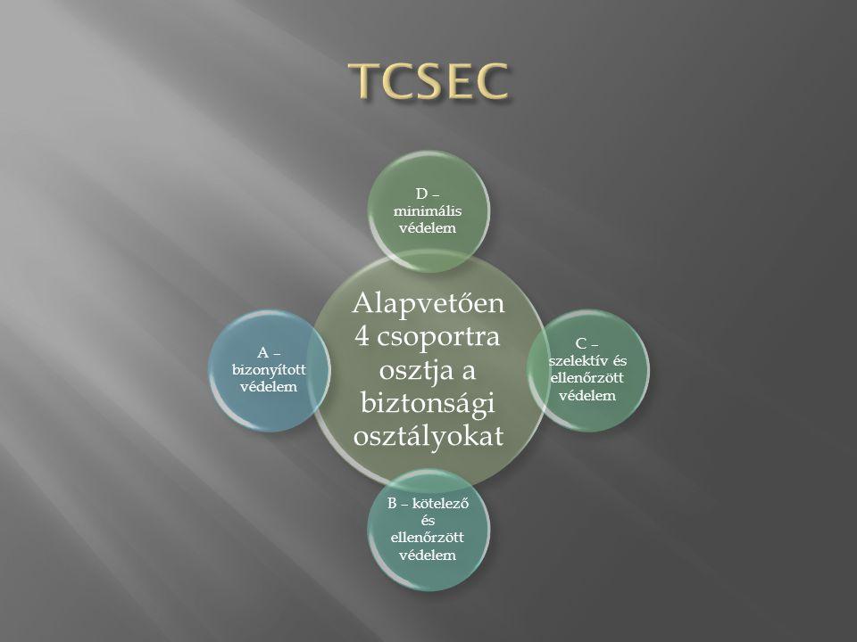 Alapvetően 4 csoportra osztja a biztonsági osztályokat D – minimális védelem C – szelektív és ellenőrzött védelem B – kötelező és ellenőrzött védelem A – bizonyított védelem