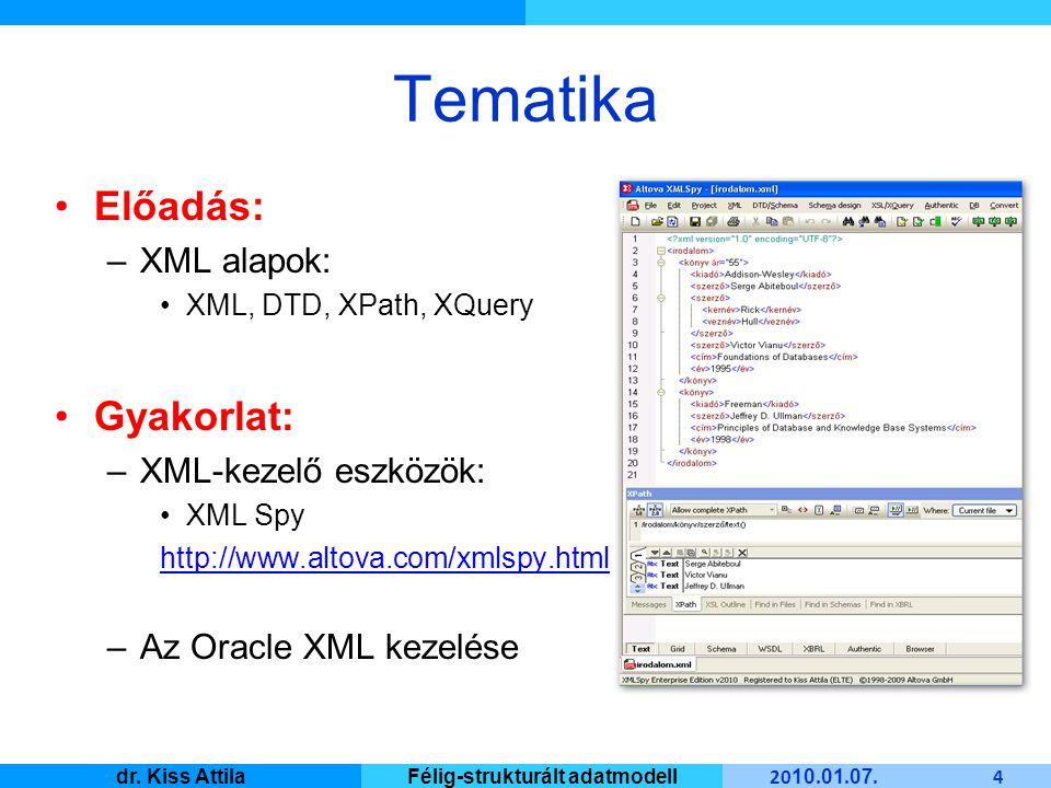 Master Informatique 20 10.01. 07. 55 dr.