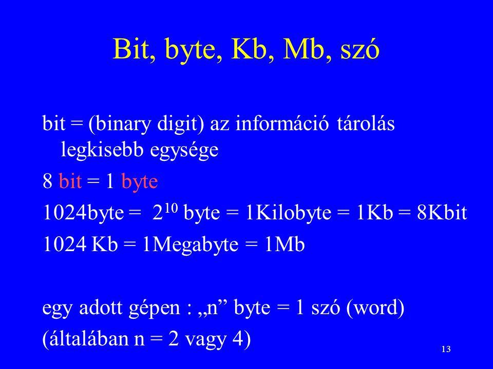 """13 bit = (binary digit) az információ tárolás legkisebb egysége 8 bit = 1 byte 1024byte = 2 10 byte = 1Kilobyte = 1Kb = 8Kbit 1024 Kb = 1Megabyte = 1Mb egy adott gépen : """"n byte = 1 szó (word) (általában n = 2 vagy 4) Bit, byte, Kb, Mb, szó"""