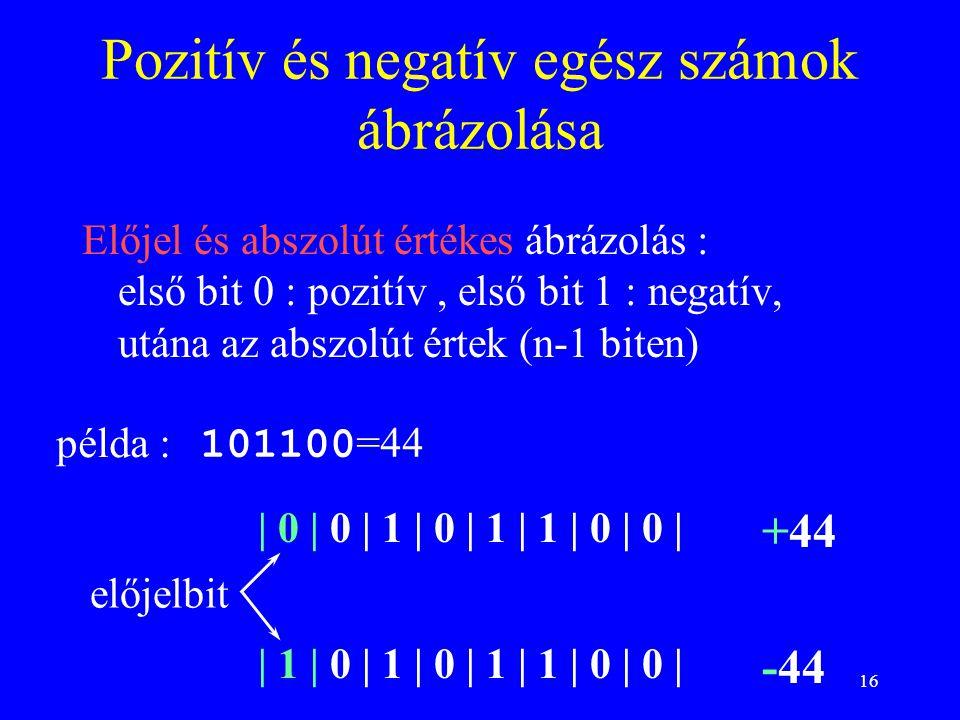 16 Előjel és abszolút értékes ábrázolás : első bit 0 : pozitív, első bit 1 : negatív, utána az abszolút értek (n-1 biten) Pozitív és negatív egész számok ábrázolása 101100 =44 előjelbit +44 -44 példa : | 1 | 0 | 1 | 0 | 1 | 1 | 0 | 0 | | 0 | 0 | 1 | 0 | 1 | 1 | 0 | 0 |