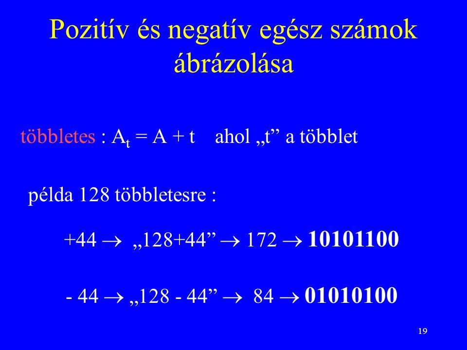 """19 többletes : A t = A + tahol """"t a többlet Pozitív és negatív egész számok ábrázolása +44  """"128+44  172  10101100 - 44  """"128 - 44  84  01010100 példa 128 többletesre :"""