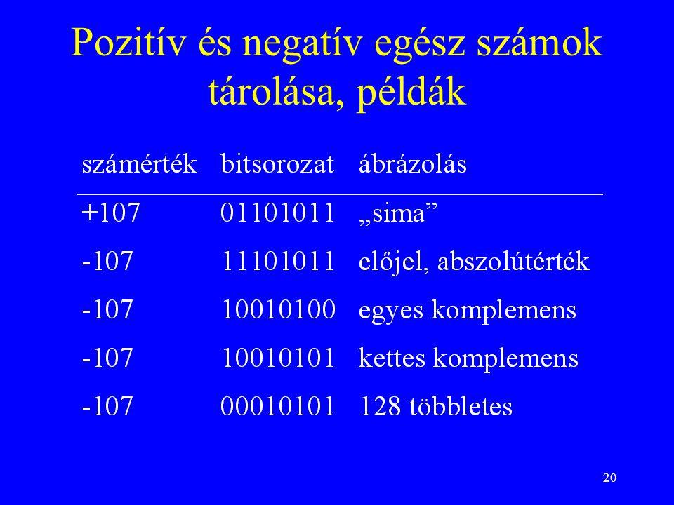 20 Pozitív és negatív egész számok tárolása, példák