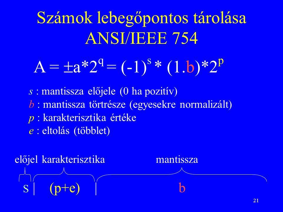 21 Számok lebegőpontos tárolása ANSI/IEEE 754 s : mantissza előjele (0 ha pozitív) b : mantissza törtrésze (egyesekre normalizált) p : karakterisztika értéke e : eltolás (többlet) előjel karakterisztika mantissza S | (p+e) | b A =  a*2 q = (-1) s * (1.b)*2 p