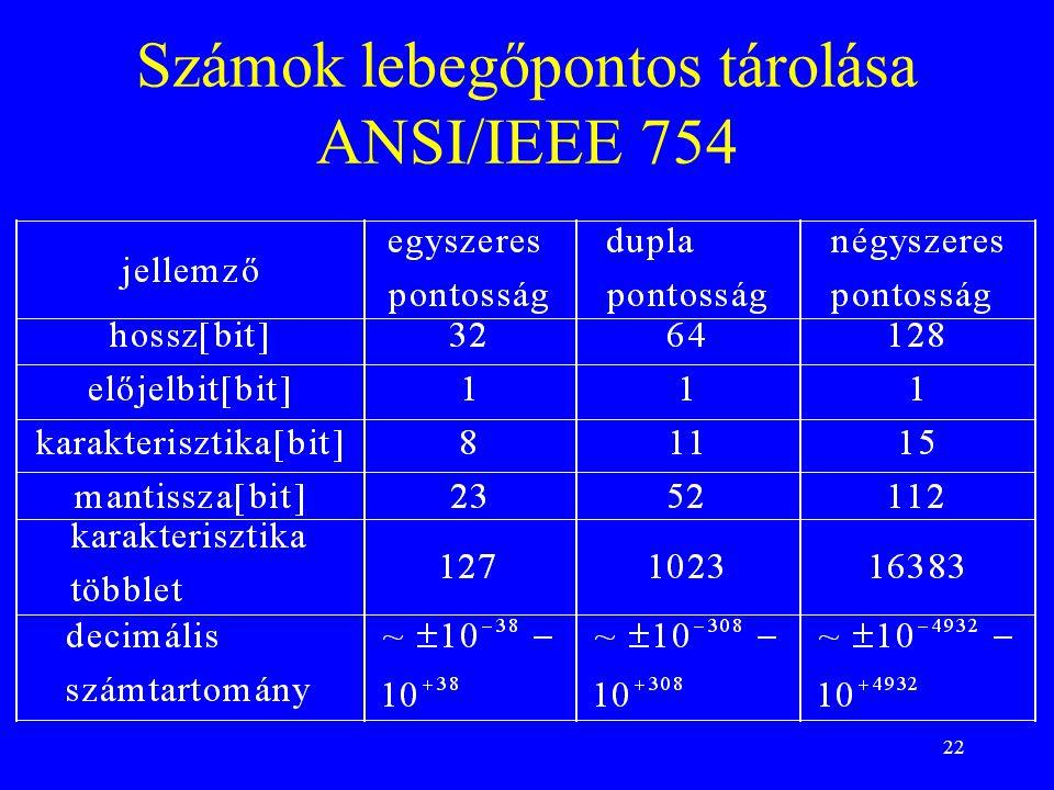 22 Számok lebegőpontos tárolása ANSI/IEEE 754
