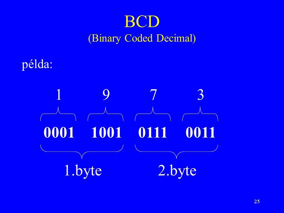 25 BCD (Binary Coded Decimal) példa: 1973 00011001 01110011 1.byte2.byte