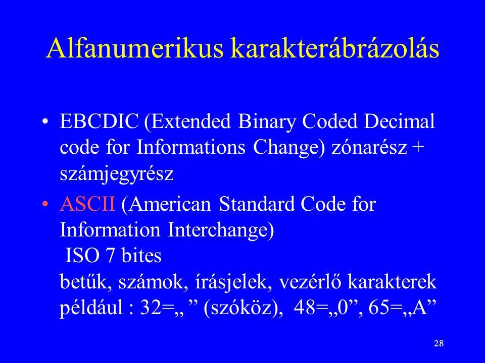 """28 Alfanumerikus karakterábrázolás EBCDIC (Extended Binary Coded Decimal code for Informations Change) zónarész + számjegyrész ASCII (American Standard Code for Information Interchange) ISO 7 bites betűk, számok, írásjelek, vezérlő karakterek például : 32="""" (szóköz), 48=""""0 , 65=""""A"""