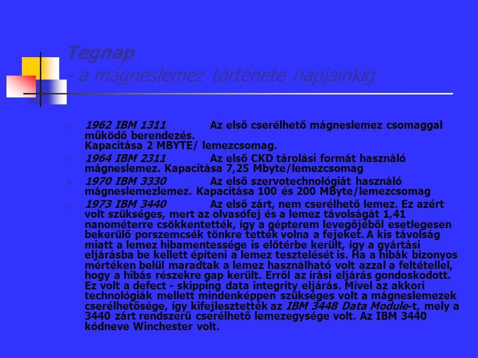 Tegnap - a mágneslemez története napjainkig 1962IBM 1311Az első cserélhető mágneslemez csomaggal működő berendezés. Kapacitása 2 MBYTE/ lemezcsomag. 1
