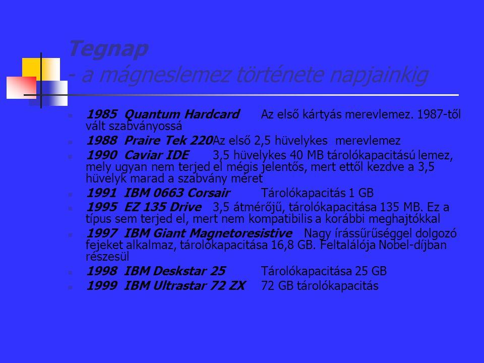 Tegnap - a mágneslemez története napjainkig 1985 Quantum HardcardAz első kártyás merevlemez. 1987-től vált szabványossá 1988 Praire Tek 220Az első 2,5