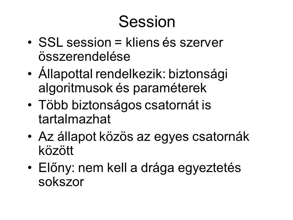 Session SSL session = kliens és szerver összerendelése Állapottal rendelkezik: biztonsági algoritmusok és paraméterek Több biztonságos csatornát is tartalmazhat Az állapot közös az egyes csatornák között Előny: nem kell a drága egyeztetés sokszor