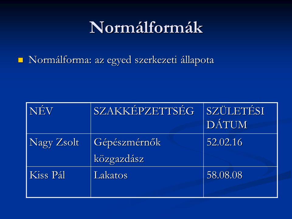 Normálformák Normálformák: 0.normáforma (0NF vagy N1NF) 0.normáforma (0NF vagy N1NF) 1.normálforma (1NF) 1.normálforma (1NF) 2.normálforma (2NF) 2.normálforma (2NF) 3.normálforma (3NF) 3.normálforma (3NF)