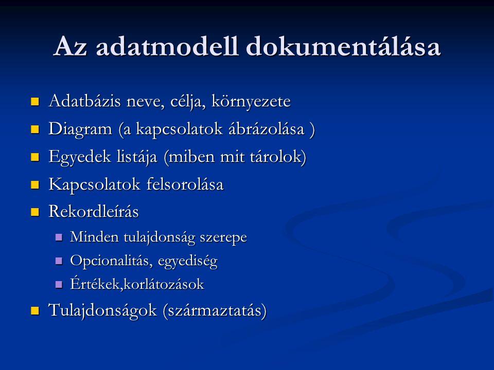 Az adatmodell dokumentálása Adatbázis neve, célja, környezete Adatbázis neve, célja, környezete Diagram (a kapcsolatok ábrázolása ) Diagram (a kapcsol