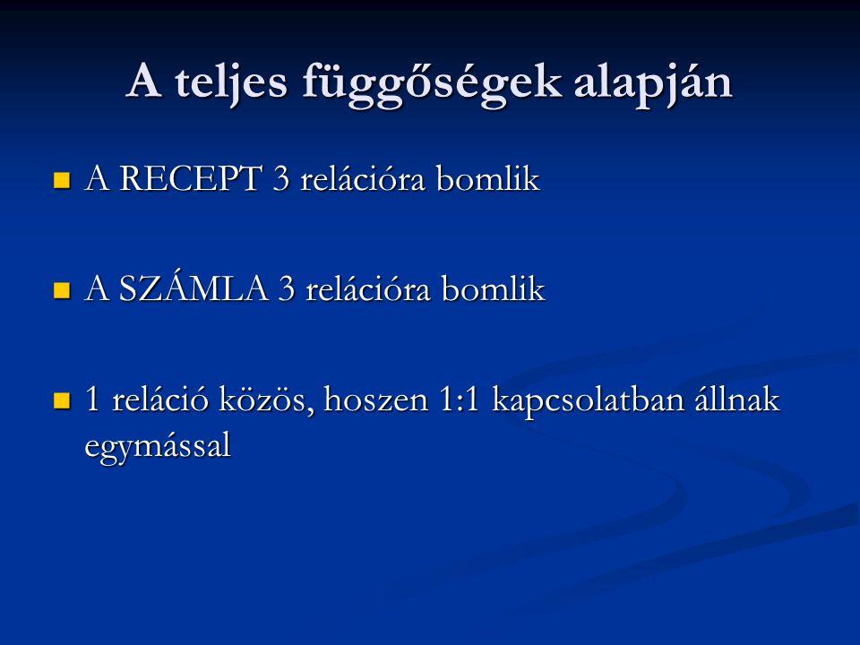 A teljes függőségek alapján A RECEPT 3 relációra bomlik A RECEPT 3 relációra bomlik A SZÁMLA 3 relációra bomlik A SZÁMLA 3 relációra bomlik 1 reláció