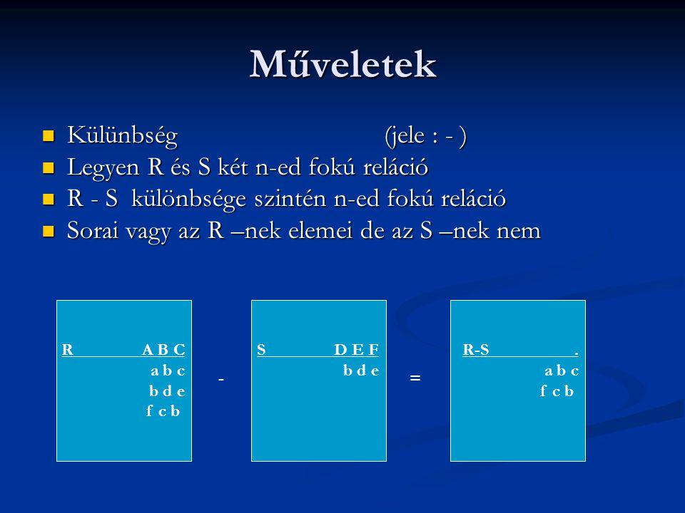 Műveletek Külünbség (jele : - ) Külünbség (jele : - ) Legyen R és S két n-ed fokú reláció Legyen R és S két n-ed fokú reláció R - S különbsége szintén