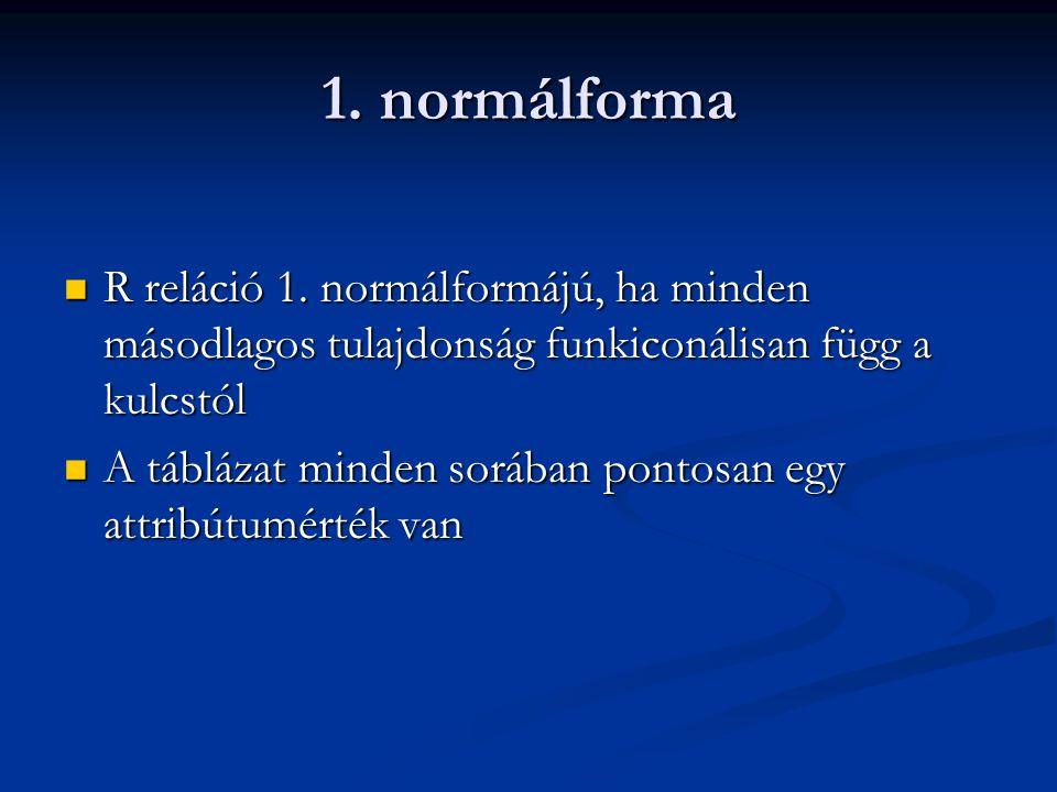 1. normálforma R reláció 1. normálformájú, ha minden másodlagos tulajdonság funkiconálisan függ a kulcstól R reláció 1. normálformájú, ha minden másod