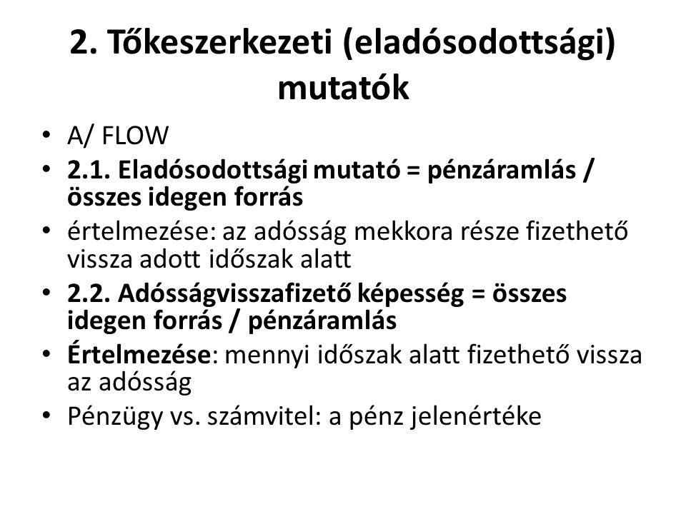2. Tőkeszerkezeti (eladósodottsági) mutatók A/ FLOW 2.1. Eladósodottsági mutató = pénzáramlás / összes idegen forrás értelmezése: az adósság mekkora r
