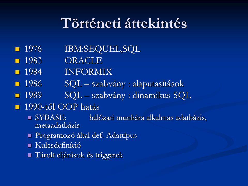 Történeti áttekintés 1976IBM:SEQUEL,SQL 1976IBM:SEQUEL,SQL 1983ORACLE 1983ORACLE 1984INFORMIX 1984INFORMIX 1986SQL – szabvány : alaputasítások 1986SQL – szabvány : alaputasítások 1989SQL – szabvány : dinamikus SQL 1989SQL – szabvány : dinamikus SQL 1990-től OOP hatás 1990-től OOP hatás SYBASE:hálózati munkára alkalmas adatbázis, metaadatbázis SYBASE:hálózati munkára alkalmas adatbázis, metaadatbázis Programozó által def.