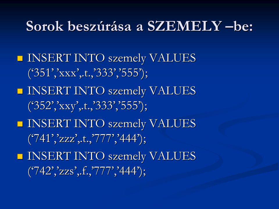 Sorok beszúrása a SZEMELY –be: INSERT INTO szemely VALUES ('351','xxx',.t.,'333','555'); INSERT INTO szemely VALUES ('351','xxx',.t.,'333','555'); INSERT INTO szemely VALUES ('352','xxy',.t.,'333','555'); INSERT INTO szemely VALUES ('352','xxy',.t.,'333','555'); INSERT INTO szemely VALUES ('741','zzz',.t.,'777','444'); INSERT INTO szemely VALUES ('741','zzz',.t.,'777','444'); INSERT INTO szemely VALUES ('742','zzs',.f.,'777','444'); INSERT INTO szemely VALUES ('742','zzs',.f.,'777','444');