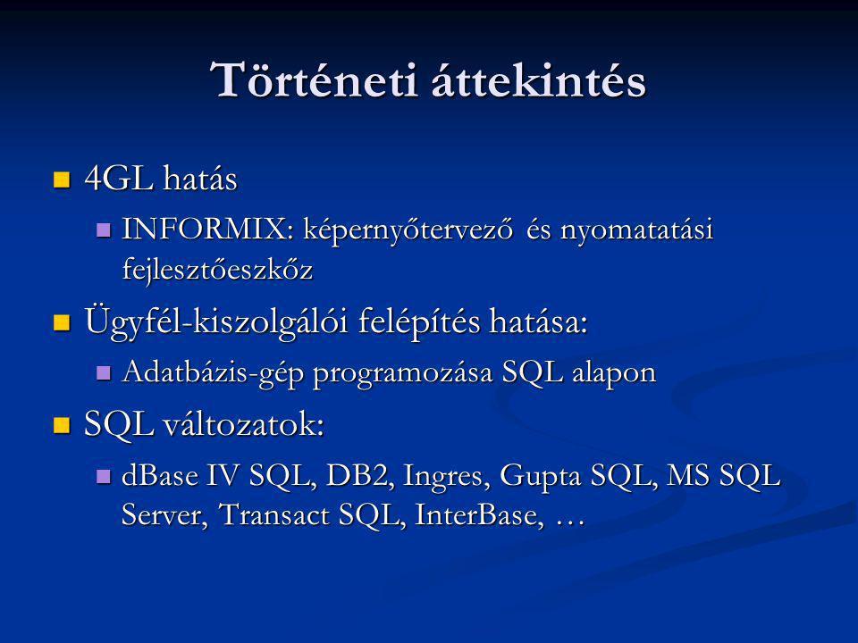 Történeti áttekintés 4GL hatás 4GL hatás INFORMIX: képernyőtervező és nyomatatási fejlesztőeszkőz INFORMIX: képernyőtervező és nyomatatási fejlesztőeszkőz Ügyfél-kiszolgálói felépítés hatása: Ügyfél-kiszolgálói felépítés hatása: Adatbázis-gép programozása SQL alapon Adatbázis-gép programozása SQL alapon SQL változatok: SQL változatok: dBase IV SQL, DB2, Ingres, Gupta SQL, MS SQL Server, Transact SQL, InterBase, … dBase IV SQL, DB2, Ingres, Gupta SQL, MS SQL Server, Transact SQL, InterBase, …