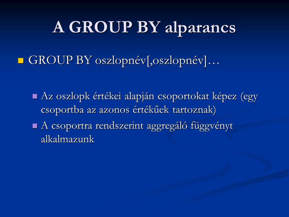A GROUP BY alparancs GROUP BY oszlopnév[,oszlopnév]… GROUP BY oszlopnév[,oszlopnév]… Az oszlopk értékei alapján csoportokat képez (egy csoportba az azonos értékűek tartoznak) Az oszlopk értékei alapján csoportokat képez (egy csoportba az azonos értékűek tartoznak) A csoportra rendszerint aggregáló függvényt alkalmazunk A csoportra rendszerint aggregáló függvényt alkalmazunk