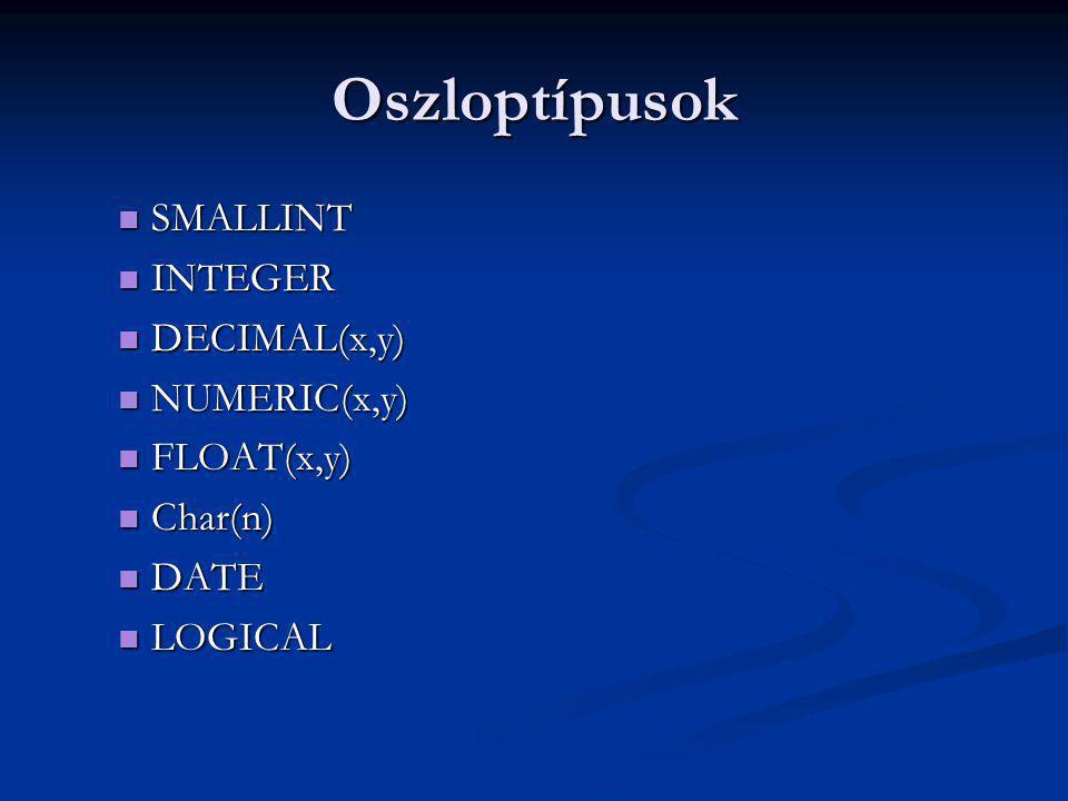 Oszloptípusok SMALLINT SMALLINT INTEGER INTEGER DECIMAL(x,y) DECIMAL(x,y) NUMERIC(x,y) NUMERIC(x,y) FLOAT(x,y) FLOAT(x,y) Char(n) Char(n) DATE DATE LOGICAL LOGICAL