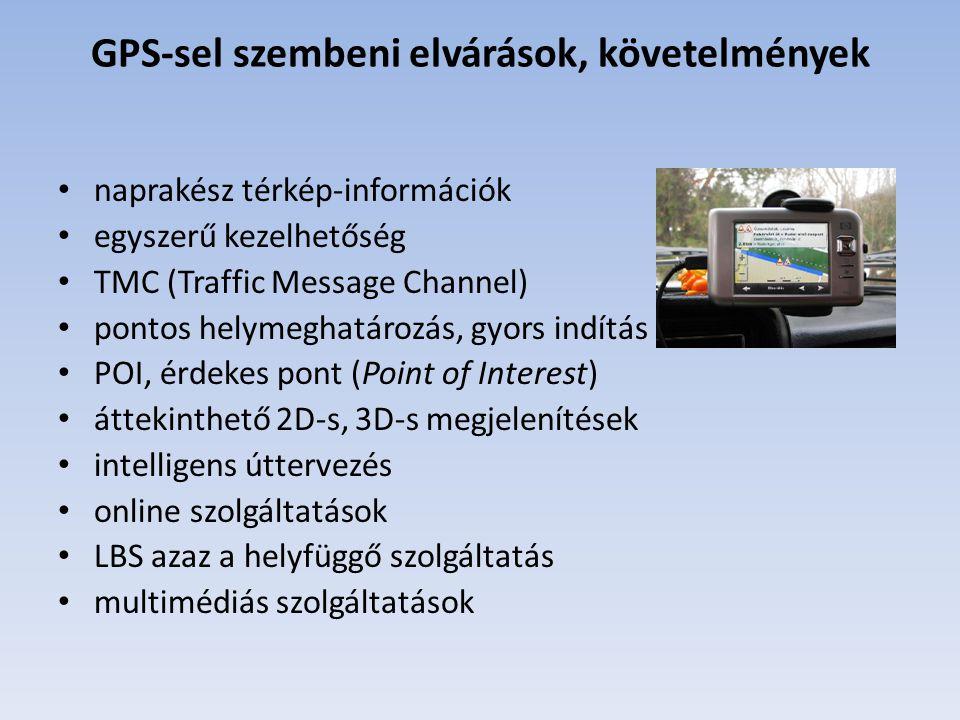 GPS-sel szembeni elvárások, követelmények naprakész térkép-információk egyszerű kezelhetőség TMC (Traffic Message Channel) pontos helymeghatározás, gy