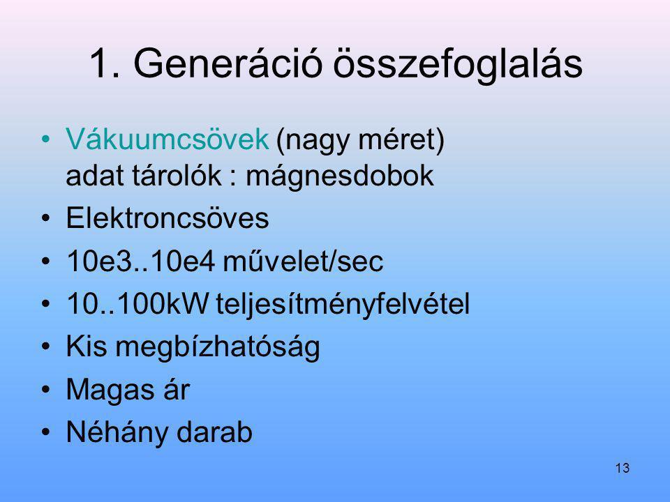 13 1. Generáció összefoglalás Vákuumcsövek (nagy méret) adat tárolók : mágnesdobok Elektroncsöves 10e3..10e4 művelet/sec 10..100kW teljesítményfelvéte