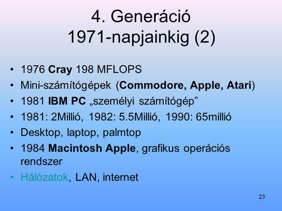 """23 4. Generáció 1971-napjainkig (2) 1976 Cray 198 MFLOPS Mini-számítógépek (Commodore, Apple, Atari) 1981 IBM PC """"személyi számítógép"""" 1981: 2Millió,"""