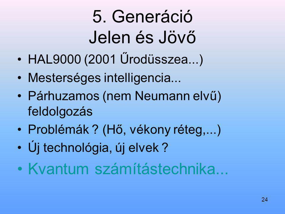 24 5. Generáció Jelen és Jövő HAL9000 (2001 Űrodüsszea...) Mesterséges intelligencia... Párhuzamos (nem Neumann elvű) feldolgozás Problémák ? (Hő, vék