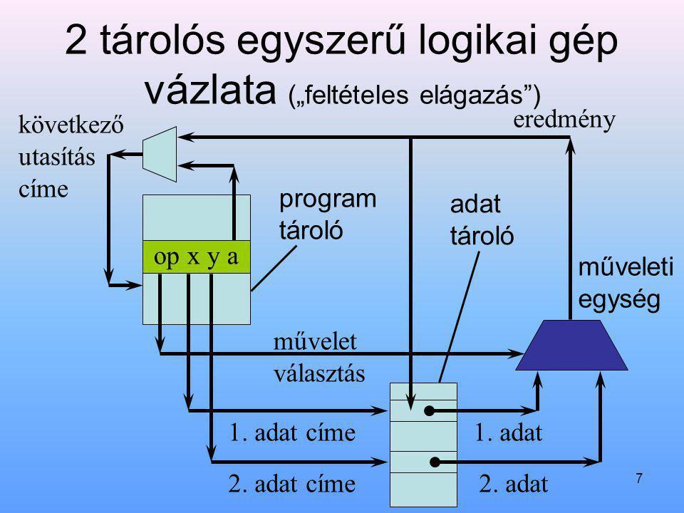 """7 2 tárolós egyszerű logikai gép vázlata (""""feltételes elágazás"""") op x y a program tároló adat tároló műveleti egység művelet választás következő utasí"""