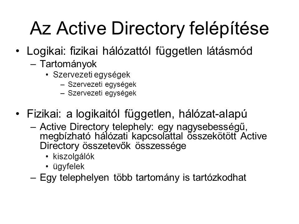 Az Active Directory felépítése Logikai: fizikai hálózattól független látásmód –Tartományok Szervezeti egységek –Szervezeti egységek Fizikai: a logikaitól független, hálózat-alapú –Active Directory telephely: egy nagysebességű, megbízható hálózati kapcsolattal összekötött Active Directory összetevők összessége kiszolgálók ügyfelek –Egy telephelyen több tartomány is tartózkodhat